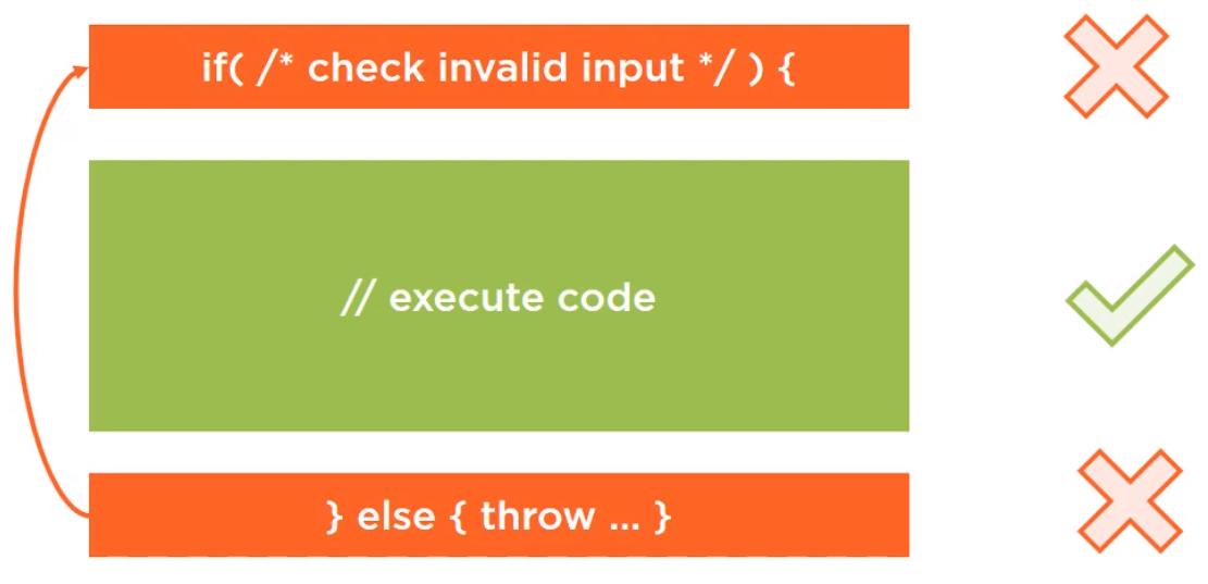 validating input
